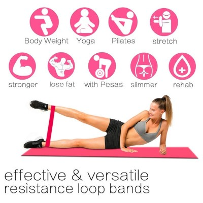 Resistance to Yoga CrossFit...